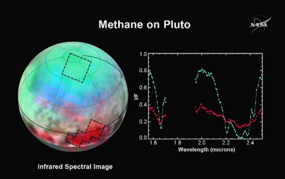 Metan na Plutu Autor: NASA/JHUAPL/SWRI