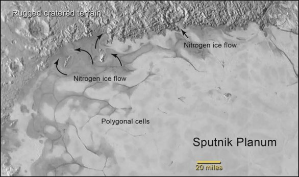 Skluzy ledu tvořeného zmrzlým dusíkem na povchu Pluta Autor: NASA/JHUAPL/SWRI
