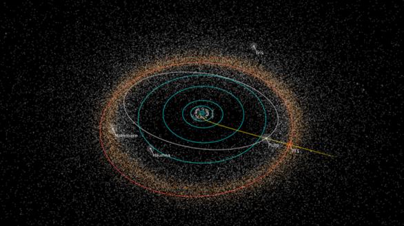 Trajektorie letu New Horizons do Kuiperova pásu Autor: NASA/JHUAPL/SwRI/Alex Parker