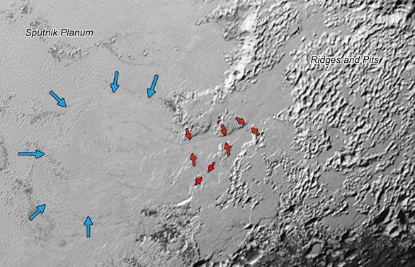 Ledovce z (pravděpodobně) zmrzlého dusíku tečou do údolních oblastí Autor: NASA/JHUAPL/SWRI