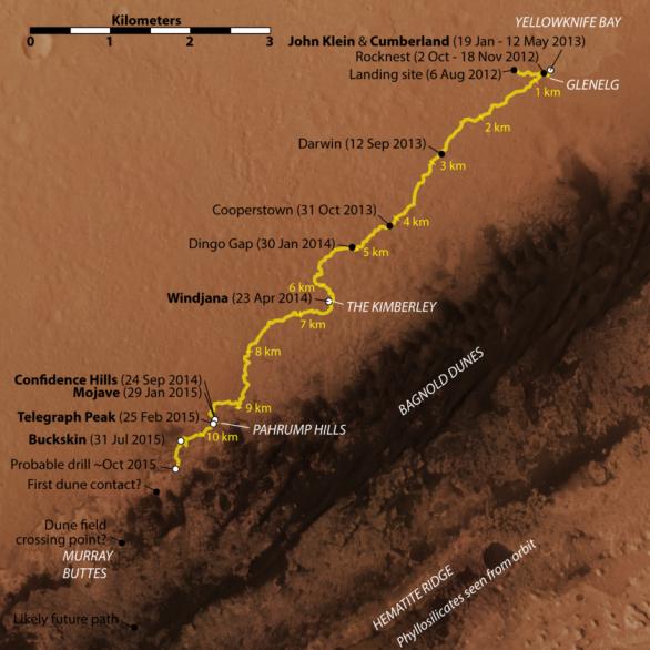 Sol 1107, 19. 9. 2015, trasa Curiosity za celé tři roky Autor: Emily Lakdawalla