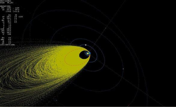 Projekce vícestaničních drah Leonid ve Sluneční soustavě Autor: Jakub Koukal