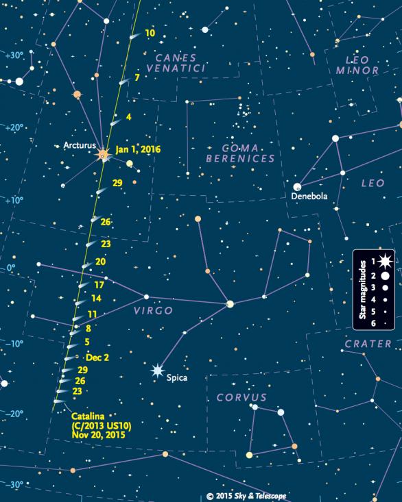 Dráha komety Catalina na ranní obloze od Panny (Virgo) přes Pastáře (Bootes) až do Honících psů (Canes Venatici) od 20. listopadu 2015 až do poloviny ledna 2016. Autor: Sky and Telescope.
