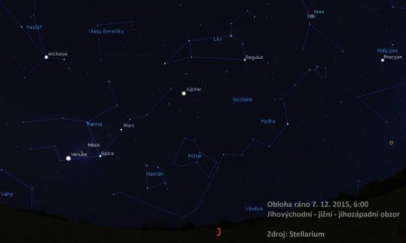 Celkový pohled nad jihovýchodní, jižní a jihozápadní obzor okolo 6. hodiny ranní. Nad jihem svítí planeta Jupiter v souhvězdí Lva. Nad jihovýchodem pak naleznete zářivou Venuši, u které lze nalézt kometu. Autor: Stellarium