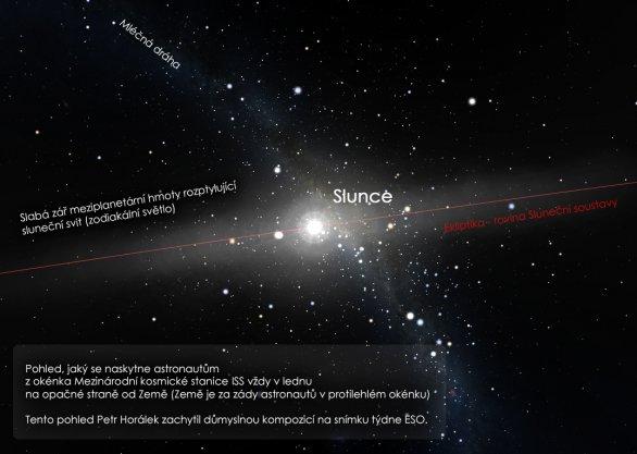 V čem je vlastně důmyslná mozaika Petra Horálka? Snaží se ze Země ukázat to, co jinak v lednu mohou spatřit jen kosmonauté na palubě Mezinárodní kosmické stanice vysoko nad zemskou atmosférou, kde se sluneční svit již nerozptyluje na molekulách vzduchu. Astronauté ale nemohou podobný snímek zachytit, neboť letí kolem Země rychlostí 7,9 km/s tedy přes 28 tisíc km/h, Slunce je pochopitelně beztak oslnivé a mimoto vytváří i nepříjemné odlesky na oknech. Autor: Stellarium.