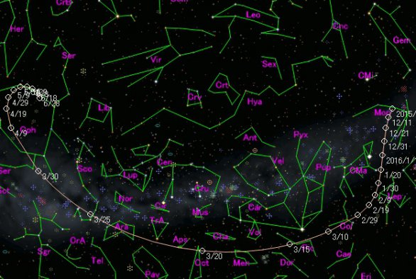 Vyhledávací mapka komety 252P/LINEAR. Autor: Databáze komet Seiichi Yoshidy.