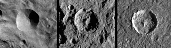 Ukázka tří zhruba stejně velkých kráterů s průměrem okolo 40 km, na třech přibližně stejně velkých tělesech s různým složením povrchových vrstev (zleva kamenná planetka Vesta, kameno-ledový Ceres a ledový Saturnův měsíc Dione) Autor: P. Schenk et al., LPSC2016