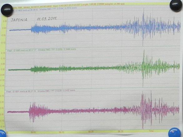 Záznam zemětřesení v Japonsku 11. 3. 2011 na observatoři v Chorzowě. Autor: Jaromír Ciesla.