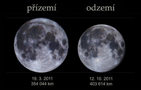 Měsíc v přízemí a odzemí v roce 2011, kdy nastal tzv. superúplněk. Autor: Martin Gembec