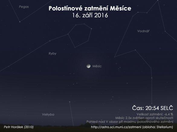 Obloha kolem Měsíce v době zatmění. Autor: Stellarium / Petr Horálek