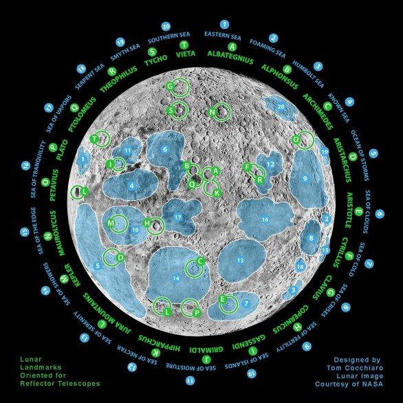 Nálepka Měsíce s moři a krátery pro dalekohled pro půjčování v knihovnách. Autor: Tom Cocchiaro