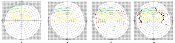 Linie viditelnosti Rosetta-Philae pro modrého (a) a červeného (b-d) kandidáta. Zeleně vidíme linii rádiové komunikace, žlutě oslunění. (a) ukazuje, že pro modrého kandidáta zde nemáme splěny všechny uskutečněné kontakty. (b) ukazuje rádiový kontakt a osvětlení Sluncem červeného kandidáta. (c) ukazuje místa, kde je Rosetta vidět od červeného kandidáta na snímcích OSIRIS (čtverečky pro pohled z Rosetty, kolečka pro status, že na lander svítí Slunce). To vše proloženo s (b): vidíme velmi dobrou korelaci mezi pozicí, kde není Philae vidět od Slunce ani od Rosetty a pozice, kde není žádný rádiový signál. To ukazuje na velmi dobrého kandidáta Philae. (d) ukazuje stejný obrázek jako (c) ale tentokrát je zde zobrazeno, jaké topografické útvary blokují výhled Autor: ESA/Rosetta/SGS/B. Grieger/ B. Geiger/L. O'Rourke; analýza: L. O'Rourke