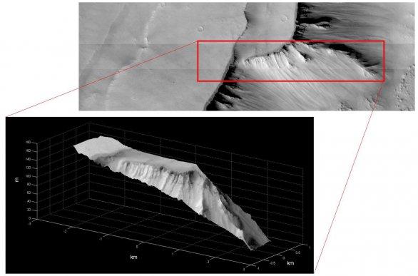 První trojrozměrná rekonstrukce terénu ze snímků kamery CaSSIS. Autor: ESA.