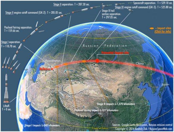 Velmi povedená animace od Anatolije Zaka ukazuje místo možného dopadu trosek lodi Progress Autor: RussianSpaceWeb.com