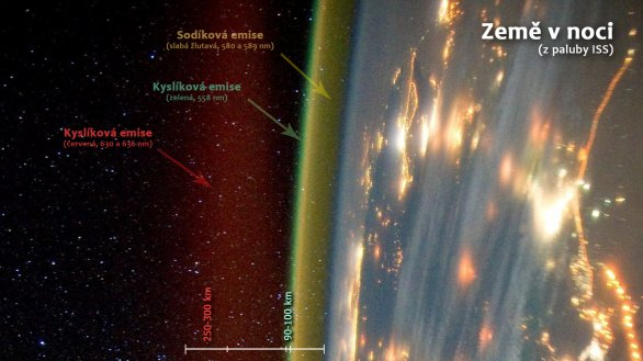 Barvy airglow v noci a jejich rozložení v atmosféře. Je třeba si uvědomit, že nejde o pohled v řezu, ale o skutečnou fotku z paluby Mezinárodní kosmické stanice ISS. Atmosféru je třeba vnímat plasticky a vrstvy airglow se stáčí jako slupky i za obzor, tudíž v reálu nesahají až k okraji Země. Autor: NASA/ISS.