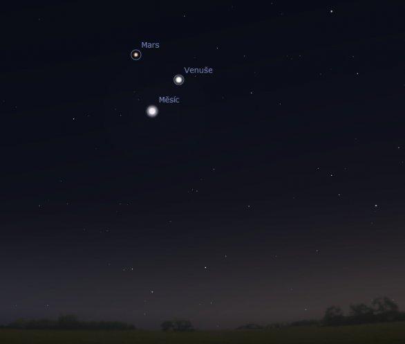 Seskupení Měsíce, Venuše a Marsu 31. ledna 2017 kolem 18:00 SEČ. Simulace: Stellarium