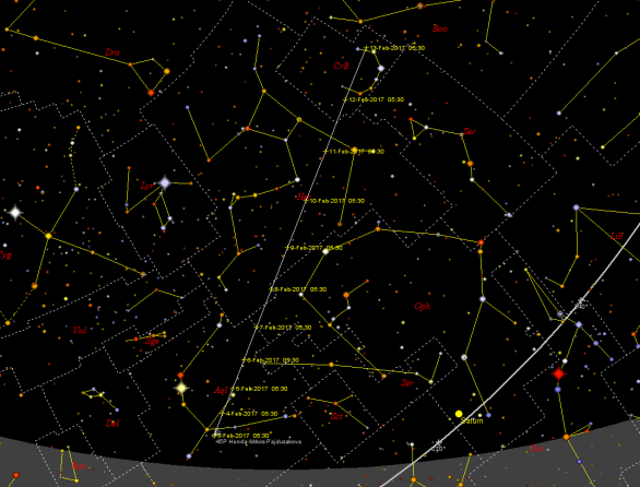 Dráha komety 45P Honda-Mrkos-Pajdušáková na ranní obloze. Autor: SkyMap.
