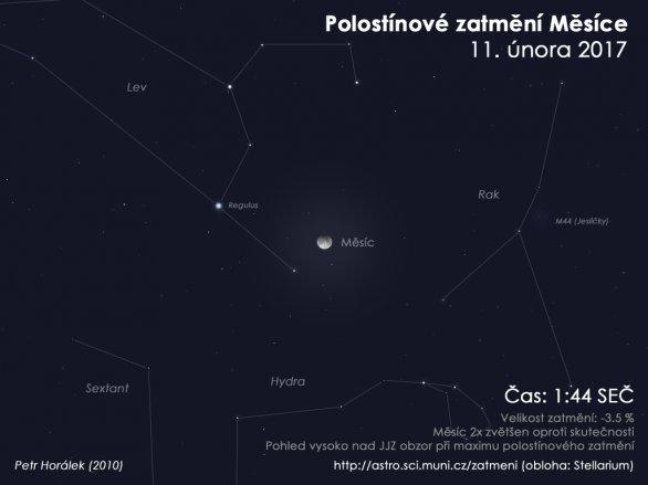 Obloha kolem Měsíce v době zatmění. Autor: Stellarium/Petr Horálek.