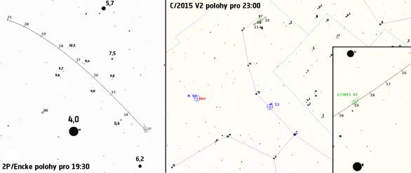 Polohy komet 2P a C/2015 V2 v 7. týdnu 2017. Data: Guide 9