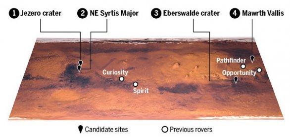 Čtyři kandidátské oblasti pro přistání Mars Roveru 2020. Zdroj: Val Altounian/Science Autor: NASA/JPL/University of Arizona