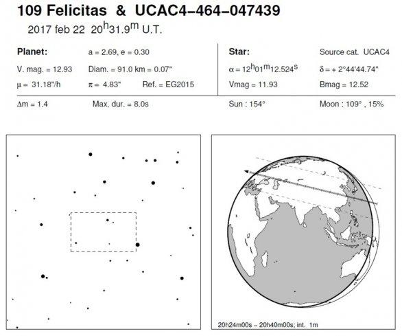 Zákryt hvězdy planetkou Felicitas 22. 2. 2017
