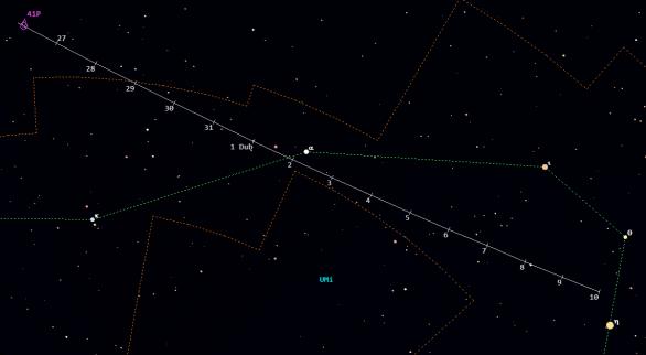 Mapa poloh komety 41P v 13. a 14. týdnu 2017. Data: Guide 9