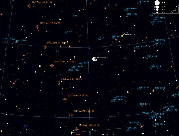 Orientační mapka k planetce 2014 JO25 pro noc z 19. na 20. 4. 2017, časové značky jsou po jedné hodině ve světovém čase (UT). Mapka byla vygenerována v PC planetáriu Guide9. Autor: Martin Mašek