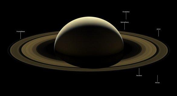 Saturn 13. 9. 2017 (snímek s popisky měsíců) Autor: NASA/JPL-Caltech/Space Science Institute