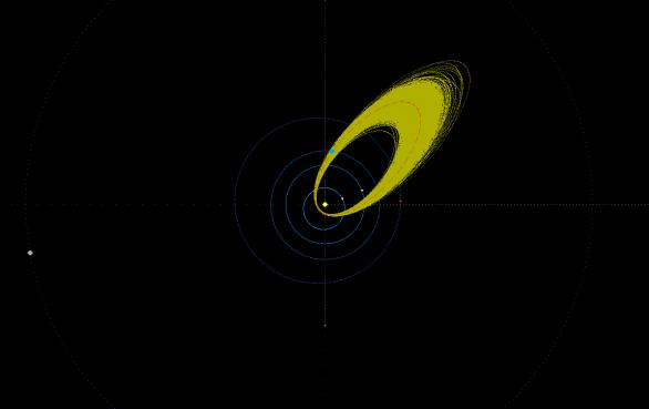 Přehled drah Geminid v databázi EDMOND, střední dráha proudu meteorického roje je vyznačena červenou přerušovanou čarou Autor: Jakub Koukal