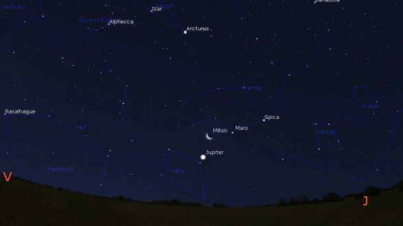 Setkání Měsíce, Marsu a Jupiteru na ranní obloze 14. 12. 2017 v 6h. Autor: Martin Mašek, Stellarium