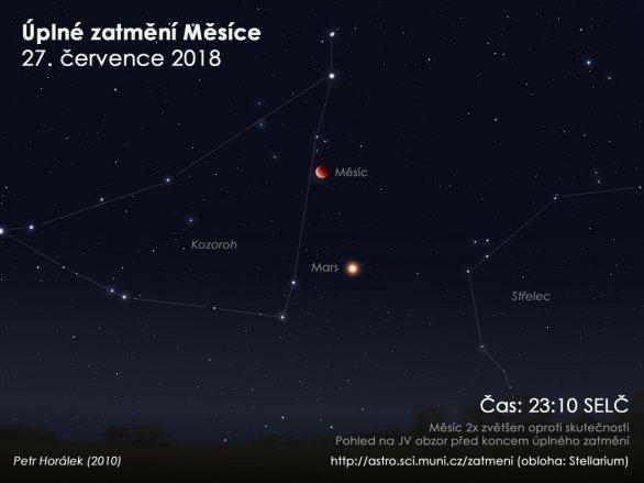 Obloha při úplném zatmění Měsíce 27. červnce 2018. Autor: EAI/Petr Horálek.