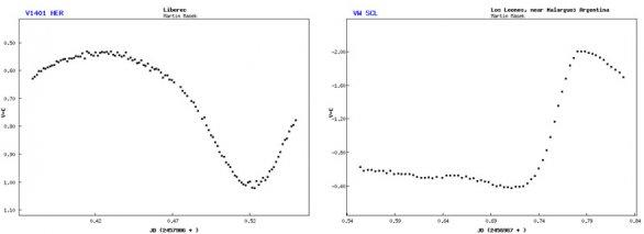 Svetelné krivky dvoch premenných hviezd, zákrytová dvojhviezda typu W UMa a pulzujúcí hviezda typu RR Lyrae. Autor: Martin Mašek