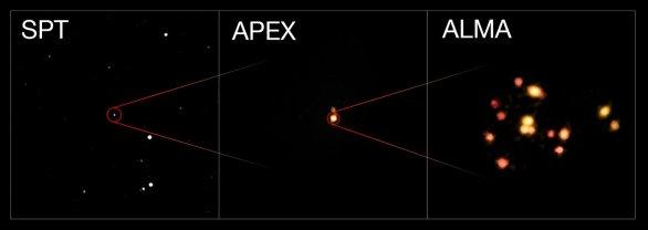 Obrázek kombinuje tři pohledy na stejný objekt – vzdálenou kupu interagujících a slévajících se galaxií s označením SPT2349-56. Levý snímek je širokoúhlý záběr pořízený dalekohledem SPT (South Pole Telescope) – objekt je zde zachycen pouze jako jasný bod. Snímek uprostřed byl pořízen pomocí radioteleskopu APEX (Atacama Pathfinder Experiment) a odhaluje již dvojic útvarů. Snímek vpravo pak představuje detailní záběr pořízený pomocí radiotelskopu ALMA (Atacama Large Millimeter/submillimeter Array) – zde je patrné, že jen samotná spodní část útvaru je složena ze čtrnácti blízkých galaxií a jedná se tady o vznikající galaktickou kupu. Autor: ESO/ALMA (ESO/NAOJ/NRAO)/Miller et al.