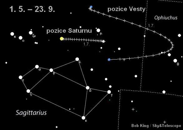 Polohy planetky Vesta a Saturnu v létě 2018 Autor: Sky&Telescope/Bob King/M. Gembec