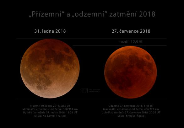 Úplná zatmění Měsíce roku 2018. Autor: Petr Horálek.