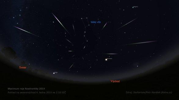 Simulační grafika k maximu roje Kvadrantidy 2019 Autor: Astro.cz/Stellarium/Petr Horálek