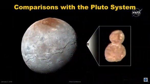 Srovnání tělesa 2014 MU69 (Ultima Thule) s Charonem, měsícem Pluta Autor: NASA/JHUAPL/SWRI