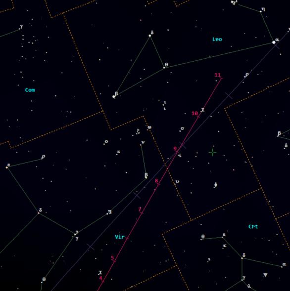 Orientační mapka poloh komety C/2018 Y1 (Iwamoto) vždy v 0:00 SEČ daného dne (Guide)