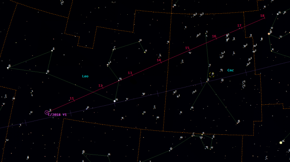Orientační mapka polohy komety C/2018 Y1 (Iwamoto). Polohy platí v 1:00 SEČ každého dne 7. týdne 2019