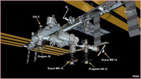 Konfigurace Mezinárodní vesmírné stanice (ISS) před příletem Sojuzu MS-14. Vpravo na modulu Zvezda vidíme Sojuz MS-13, který nyní přeletěl na modul Poisk, který vidíme volný proti modulu Pirs, kde je Progress MS-12. Modul IDA-3 propojili astronauti 20. 8. 2019 a má sloužit podobně jako IDA-2 zcela vlevo k připojování soukromých amerických lodí. Autor: NASA
