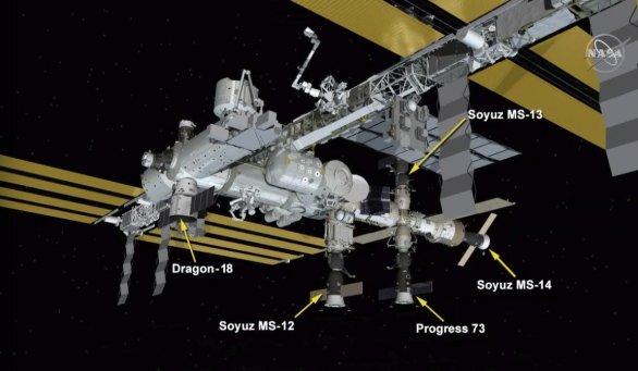 Přehled všech připojených lodí k ISS ráno 27. srpna 2019. Dragon se má ještě týž den odpojit. Autor: NASA
