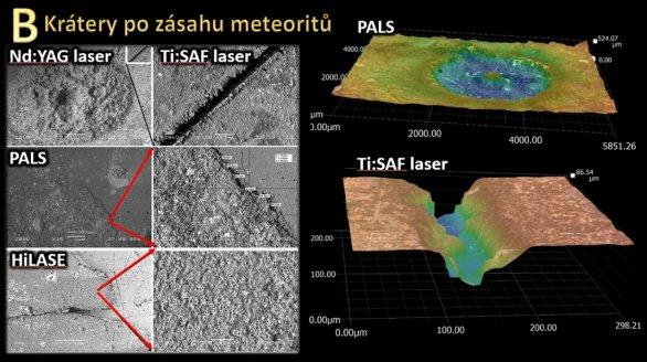 Obr. B: Zachycuje 'krátery' po ostřelování meteoritů různými druhy laserů pořízené elektronovým mikroskopem a měření jejich reliéfu pomocí mikroskopu Keyence. Autor: Martin Ferus