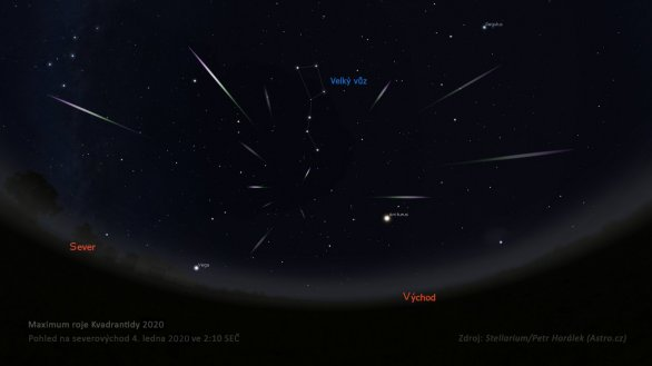 Simulační grafika k maximu roje Kvadrantidy 2019. Autor: Astro.cz/Stellarium/Petr Horálek