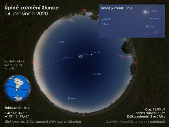 Obloha během úplného zatmění Slunce 14. prosince 2020 nad Vallaricou v Chile. Autor: Kniha Tajemná zatmění (Petr Horálek).