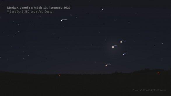Venuše, Merkur, Měsíc a Spica 13. listopadu 2020 na ranní obloze. Autor: Stellarium.