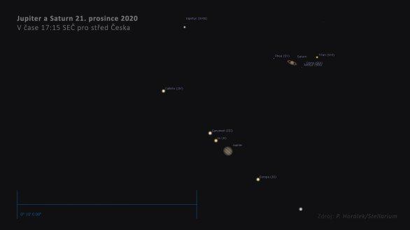 Teleskopický detail na mimořádnou konjunkci Jupiteru a Saturnu 21. prosince 2020. Autor: Stellarium.