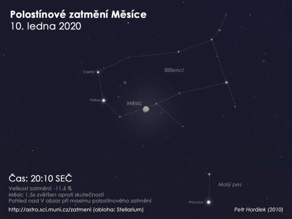Simulace oblohy během maxima měsíčního zatmění 10. ledna 2020 poblíž jasných hvězd Castor a Pollux v Blížencích Autor: Petr Horálek/EAI
