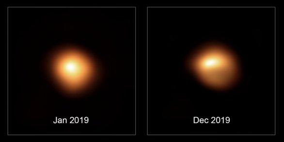Srovnání záběrů hvězdy Betelgeuse pořízených pomocí přístroje SPHERE a dalekohledu ESO/VLT v lednu 2019 (před poklesem jasnosti) a v prosinci 2019 (během poklesu jasnosti). Autor: ESO/M. Montargès et al.