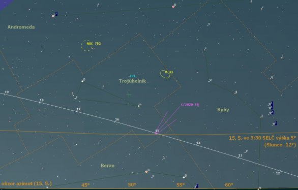 Pozice komety C/2020 F8 (SWAN) za svítání 12. až 19. května kolem 3:30 SELČ (Guide 9)