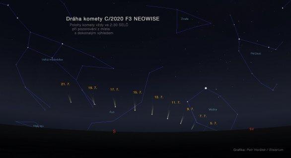 Polohy komety C/2020 F3 (NEOWISE) v ranních hodinách během července 2020 Autor: Petr Horálek/Stellarium